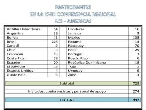 participacoes XVIII Conferencia ACI Americas
